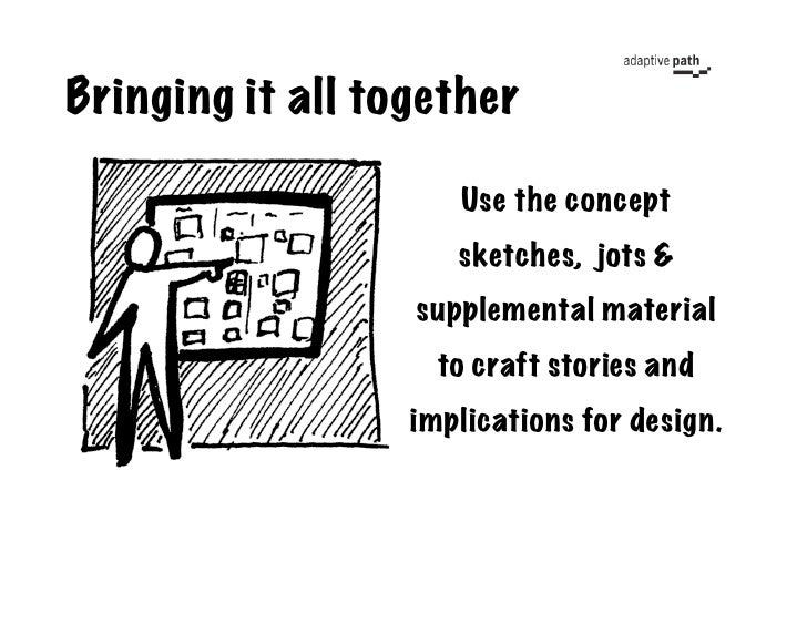 Bringing it all together                       Use the concept                      sketches, jots                    supp...
