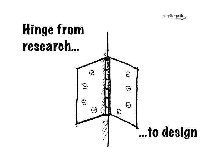 Hinge from research…                  …to design