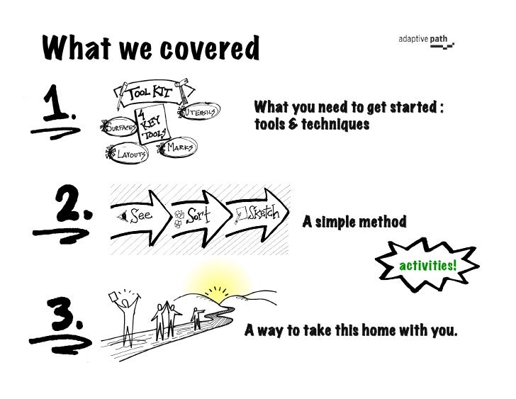 What we covered               What you need to get started :               tools  techniques                          A si...