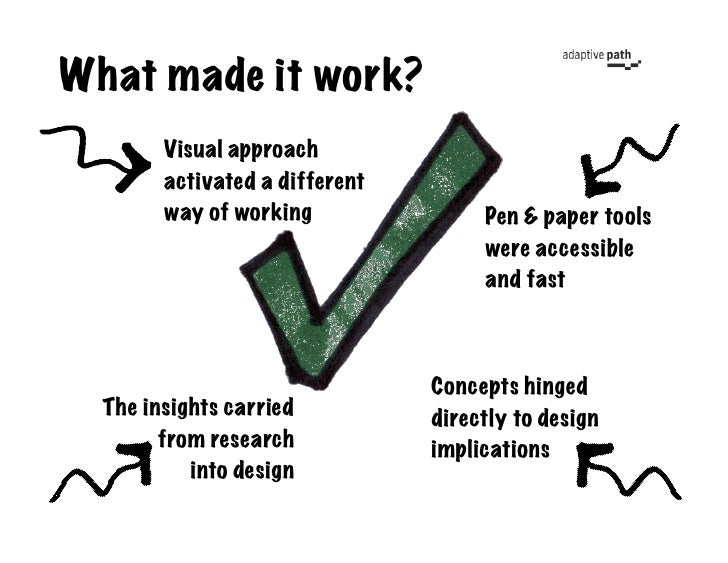 What made it work?         Visual approach         activated a different         way of working               Pen & paper ...