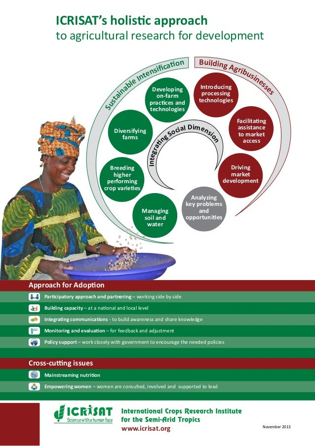 ICRISAT's holistic approach  to agricultural research for development  Su sta i  Developing on-farm practices and technolo...