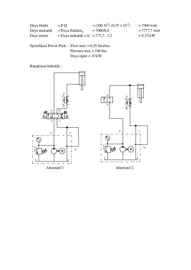 Hidrolik dan elektro hidrolik hydraulic and electrical hidraulic 8 ccuart Gallery