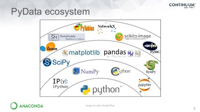 Connecting Python To The Spark Ecosystem Slide 3