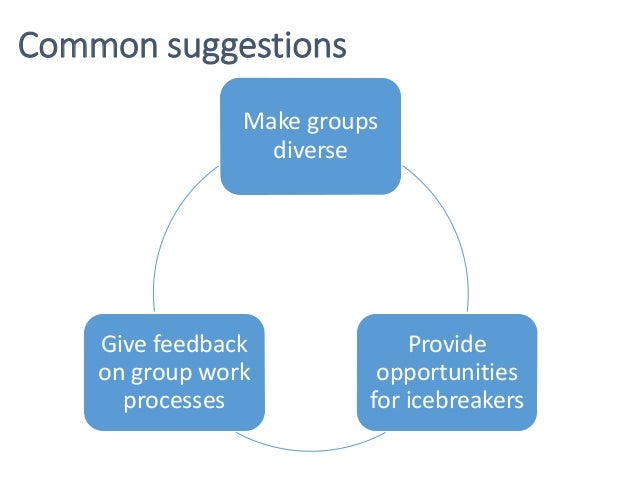 Who to work with What to work on Mixed messages