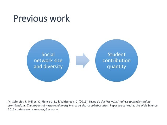 Research Questions RQ1: What role do students believe social elements play in the success of cross-cultural group work tas...