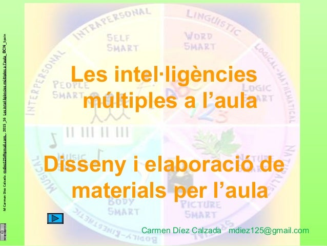 Les intel·ligències múltiples a l'aula Disseny i elaboració de materials per l'aula Carmen Díez Calzada mdiez125@gmail.com...