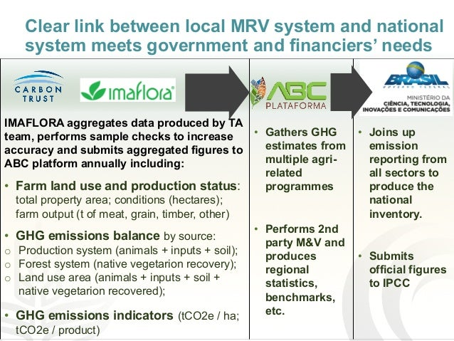 IMAFLORA aggregates data produced by TA team, performs sample checks to increase accuracy and submits aggregated figures t...