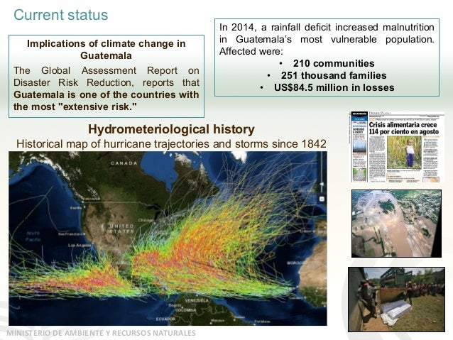 Current status MINISTERIO DE AMBIENTE Y RECURSOS NATURALES Implications of climate change in Guatemala The Global Assessme...
