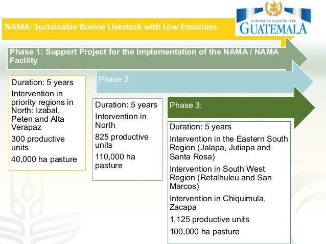 NAMA: Sustainable Bovine Livestock with Low Emissions Phase 1: Support Project for the Implementation of the NAMA / NAMA F...