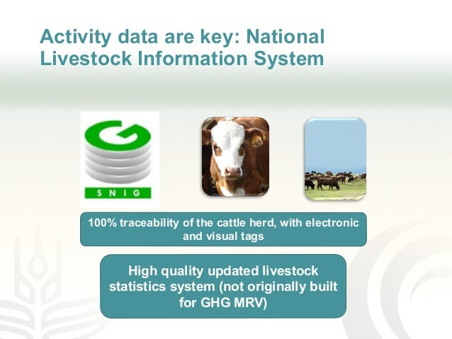 Activity data are key: National Livestock Information System High quality updated livestock statistics system (not origina...