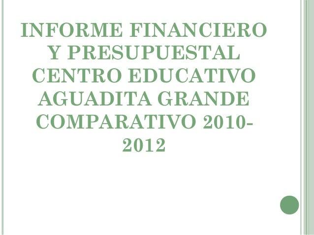 INFORME FINANCIERO   Y PRESUPUESTAL CENTRO EDUCATIVO  AGUADITA GRANDE COMPARATIVO 2010-         2012