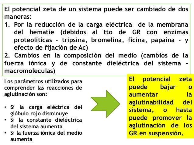 El potencial zeta de un sistema puede ser cambiado de dos maneras: 1. Por la reducción de la carga eléctrica de la membran...