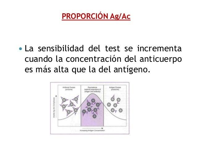 PROPORCIÓN Ag/Ac  La sensibilidad del test se incrementa cuando la concentración del anticuerpo es más alta que la del an...