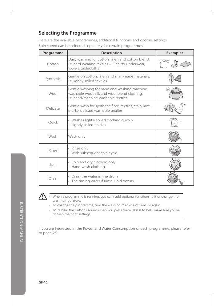 1 Instruction Manual M100wm09 Ib 090922 2
