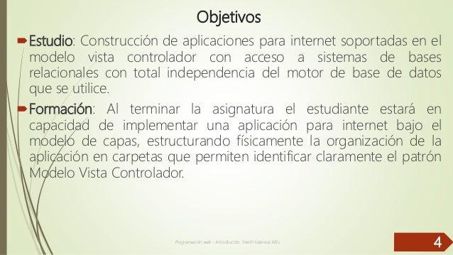 Objetivos Estudio: Construcción de aplicaciones para internet soportadas en el modelo vista controlador con acceso a sist...