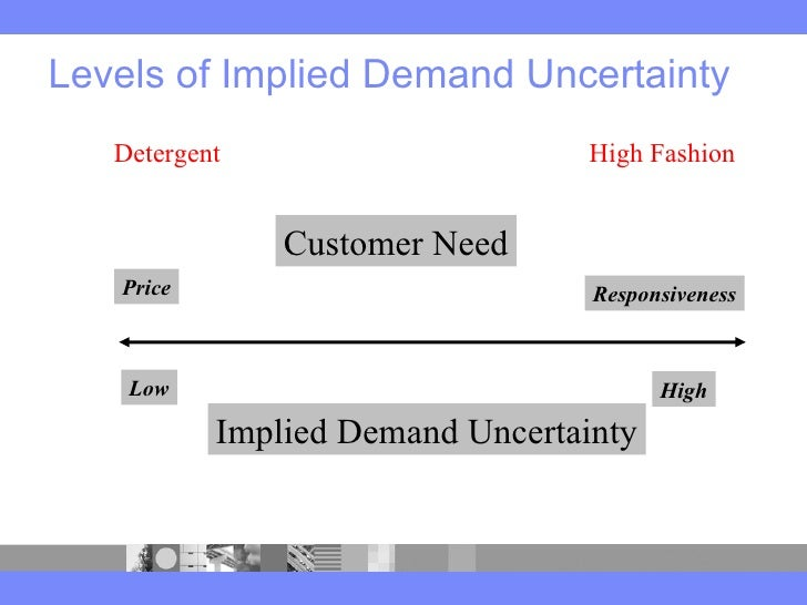 implied demand uncertainty spectrum Supply chain performance chopra and meindl  implied demand uncertainty:  by mapping their demand on the implied uncertainty spectrum 11.