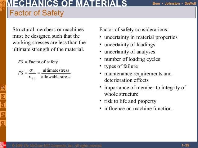 intro of mechanics of materials Cambridge core - solid mechanics and materials - an introduction to mechanics - by daniel kleppner.
