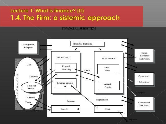 1 introduction to financial mgt