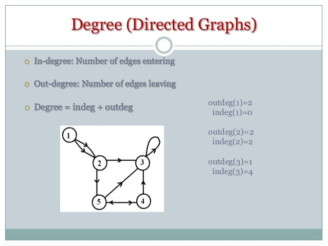 intro in graph theory Although graph theory, and combinatorics in general, has very few prerequisites, an introductory course must unfortunately start with many definitions this lecture may therefore be a little dry, but it will provide the necessary backbone for the rest of the course a lot of situations from the real.