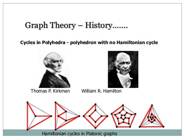 introduction to graph theory Part i: introductory materials introduction to graph theory dr nagiza f samatova department of computer science north carolina state university.