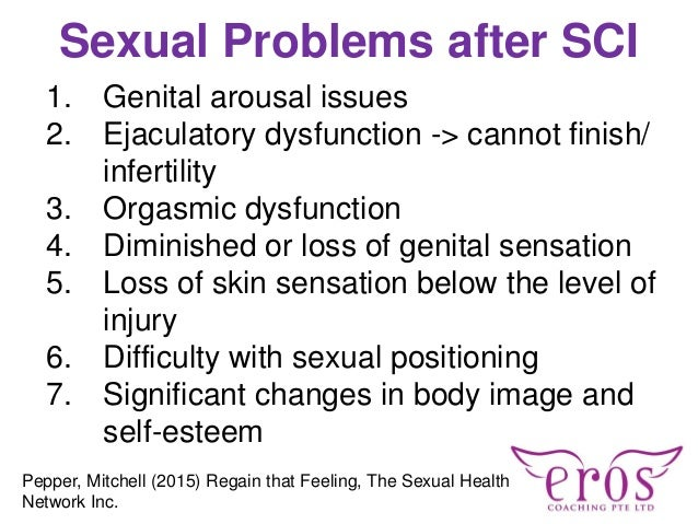 What are problems related to human sexuality