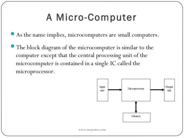 block diagram of micro computer – the wiring diagram,Block diagram,Block Diagram Of Micro Computer