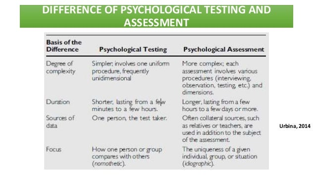 Psychological assessment tools