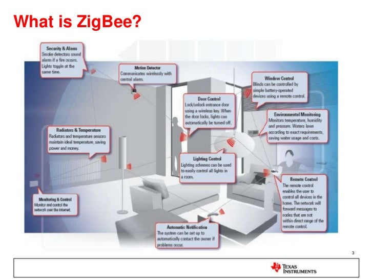 introduction to ti wireless solution zigbee. Black Bedroom Furniture Sets. Home Design Ideas