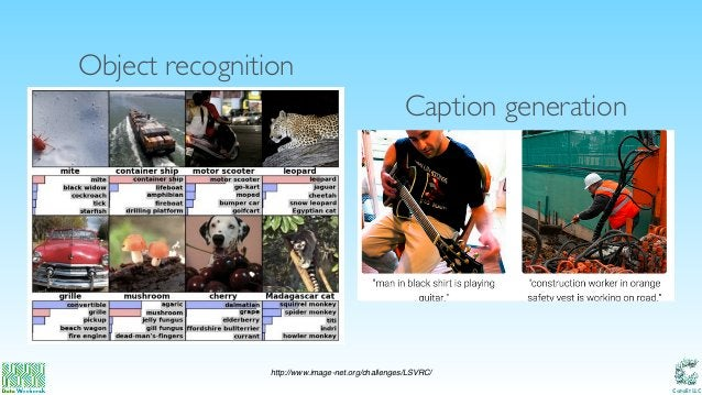 Catalit LLC Caption generation Object recognition http://www.image-net.org/challenges/LSVRC/