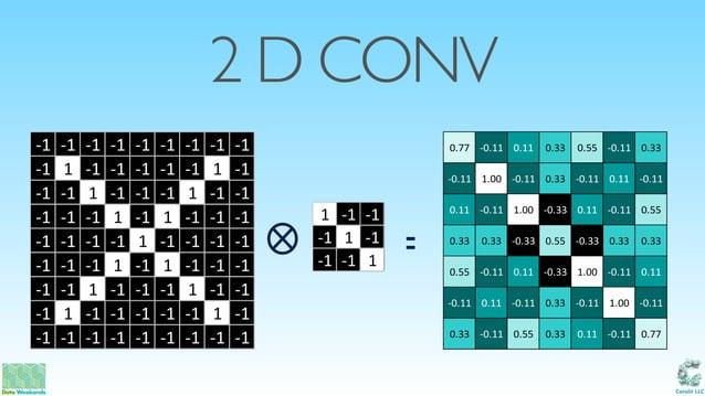 Catalit LLC 2 D CONV 1 -1 -1 -1 1 -1 -1 -1 1 -1 -1 -1 -1 -1 -1 -1 -1 -1 -1 1 -1 -1 -1 -1 -1 1 -1 -1 -1 1 -1 -1 -1 1 -1 -1 ...