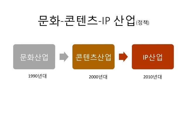 [비즈클래스 3기] 1주차 1강 콘텐츠 산업 IP 비즈니스로 성장하다 | 한국문화관광연구원 이성민 연구원 Slide 2
