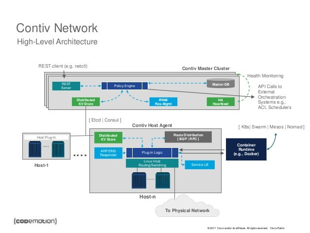 Microservices And Containers Networking Contiv An