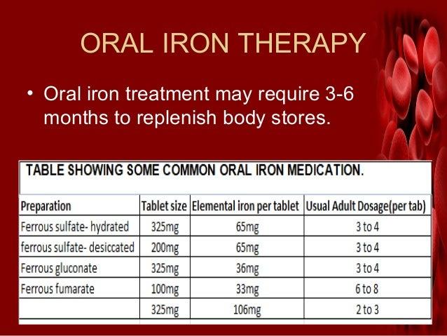 Iron Amp B12 Deficiency Anemia