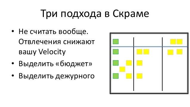 Узкое горлышко Type I • Быстрая реакция • Работа на пределе, переработки • Некогда улучшать качество Type II • Долгие ожид...