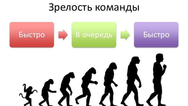 """4 """"keystone habits"""" (by Ahmed Sidky) 1. Коммуникации и взаимопомощь 2. Поставлять эволюционными улучшениями 3. Интегрирова..."""