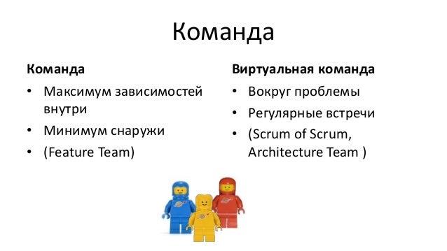 Управление зависимостями между командами