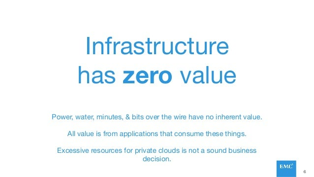 Infrastructure has zero value Power, water, minutes, & bits over the wire have no inherent value.  All value is from appli...