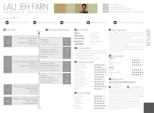 Jf lau architecture portfolio for B isdn architecture