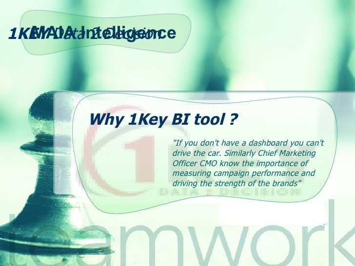 "1KEY  Data 2 Decision Why 1Key BI tool ? ""If you don't have a dashboard you can't drive the car. Similarly Chief Mark..."