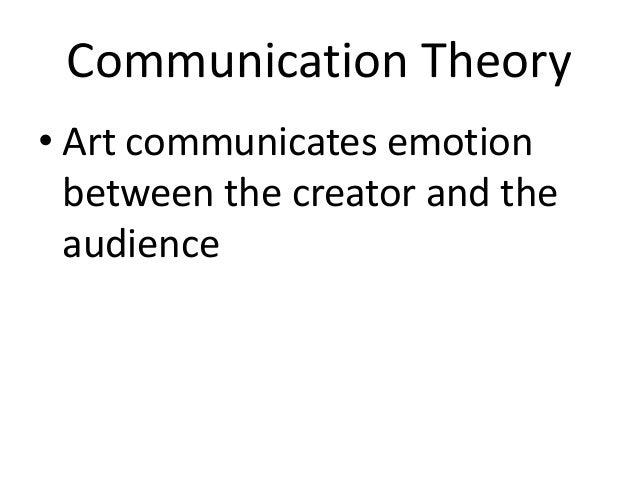 Ways of Defining Art/ Some Key Theories