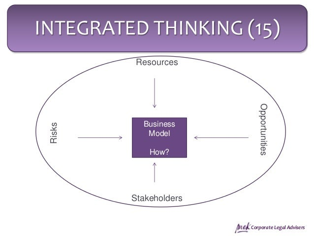 how to support integrated thinking