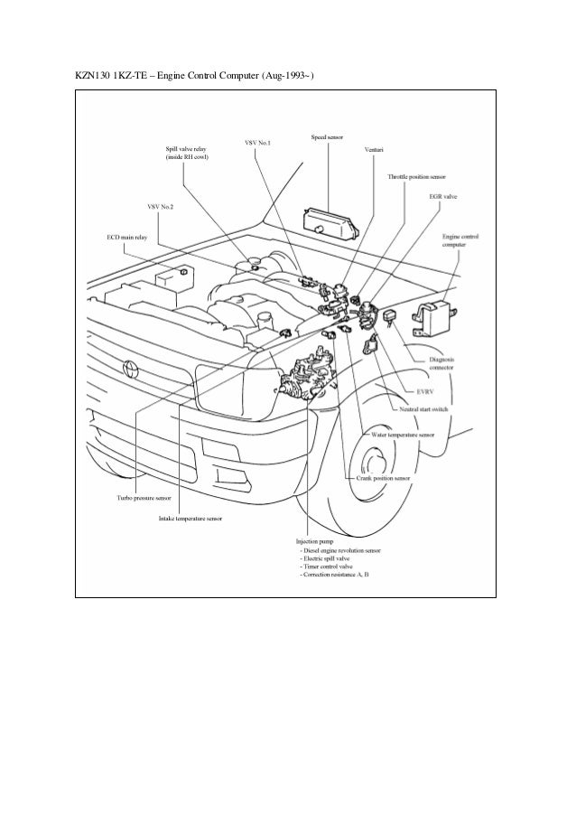 Toyota 1kz Te Ecu Wiring Diagram    Eightstrings Blogspot Com