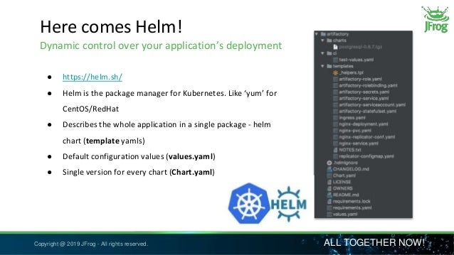 Kubernetes is Hard! Lessons Learned Taking Our Apps to