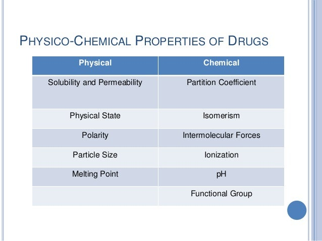 Effect On Physical Properties