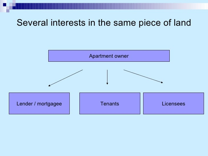 fundamentals of land ownership land bou Pour télécharger et voir les films en streaming gratuitement sur notre site enregistrer vous gratuitement.