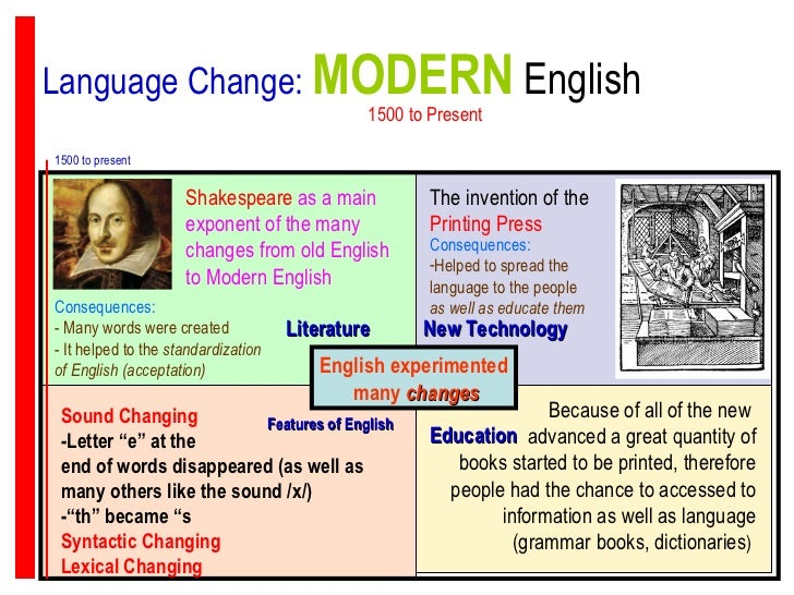 "the evolution of enlish French translation of ""evolution"" 