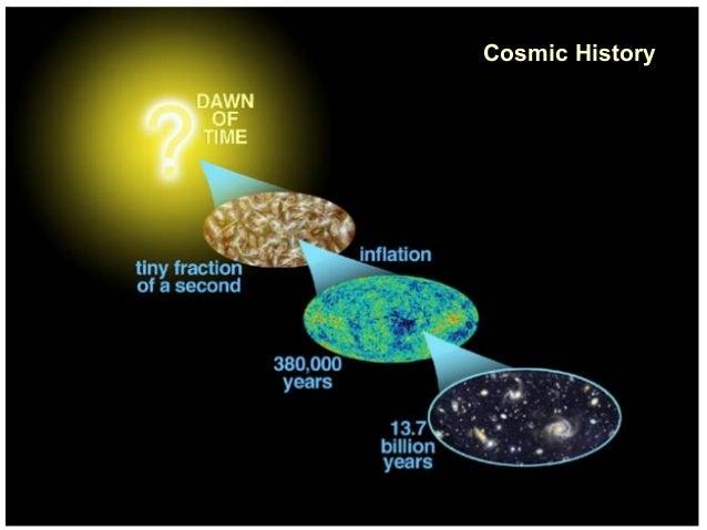 La Tierra en el Universo Slide 2