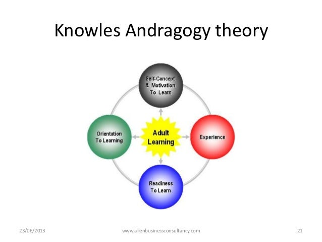 has clinical psychology contributed to andragogy