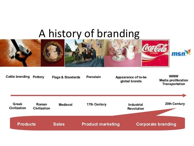 what is a brand Slide 2