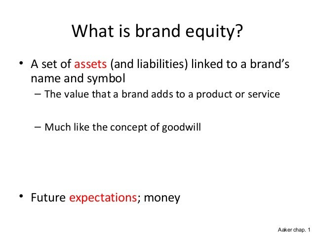 what is a brand Slide 3